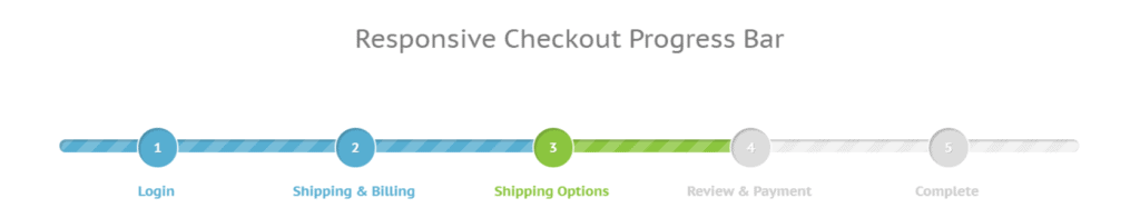 Responsive Checkout Progress Bar